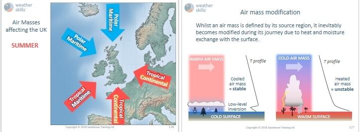 Weather Skills - example slides